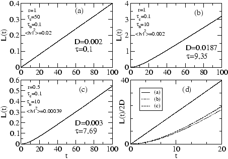 Self-diffusion and time self-correlation in 2D